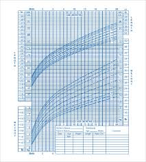 Growth Chart Baby Girl Canada Baby Weight Chart 10 Free Pdf Documents Download Free
