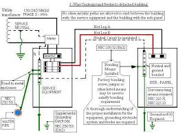 220 sub panel wiring diagram 220 image wiring diagram wiring a detached garage wiring image wiring diagram on 220 sub panel wiring diagram
