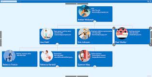 Get Org Chart Getorgchart Organizational Chart Javascript Library
