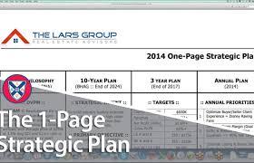 Strategic Planning Template Non Profit New Nonprofit Plan
