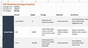 commercial real estate marketing strategy template