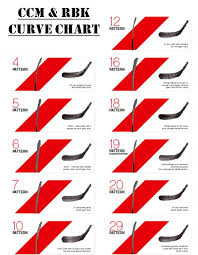 Easton Hockey Blade Curve Chart Hockey Blade Pattern Chart Lenscrafters Online Bill Payment