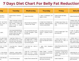 Diet Chart For Stomach Fat Loss Tips To Reduce Belly Fat Day Diet Chart For Men Women Loss