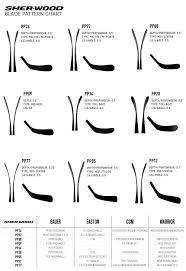 Sherwood Hockey Stick Curve Chart Sher Wood Rekker Ek60 Grip Composite Hockey Stick Senior