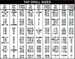 Npt Drill Size Chart 3 Mm Tap Drill Size 404academy Co