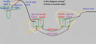 wiring a four way switch diagram images lights 2 switches diagram nilza net