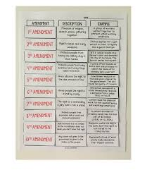 Bill of Rights SORT | Formative assessment, Morning work and Homework