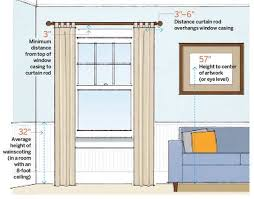 drawn curtain length rule 3
