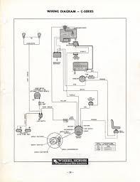 wheel horse wiring diagram wheel image wiring diagram c141 wiring diagram wheel horse tractors redsquare wheel horse on wheel horse wiring diagram