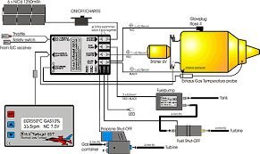 specifications gearbox information wiring diagram and dimensional drawings series rs pro edition and pro 5000