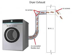 no vent dryer. Fine Vent Devices That Allow Moisture And Heat To Vent Back Into The Home Should Not  Be Used Dryer Exhaust Ducts Must Terminate At Exterior Of Building Inside No Vent