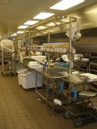 Restaurant Kitchen Design Commercial Kitchen Design Drawings Afreakatheart