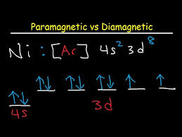 Paramagnetic Vs Diamagnetic Paired Vs Unpaired Electrons Electron Configuration