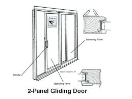 sealing a sliding glass door sliding door designs weather stripping for sliding glass doors door insulate