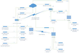 Network Diagram Drawing A Network Diagram