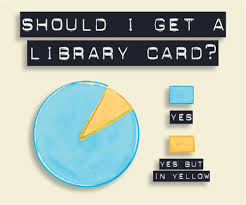 Check spelling or type a new query. Library Card Charles City Public Library