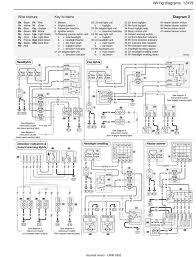 Vivaro wiring diagram rear lights fresh vauxhall opel vivaro diesel rh sandaoil co vauxhall movano wiring diagram pdf opel movano wiring diagram