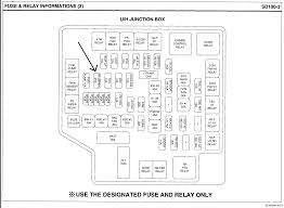 hyundai entourage fuse box wiring diagram for you • 2008 hyundai santa fe fuse diagram wiring diagrams rh bwhw michelstadt de hyundai sonata fuse box 2001 hyundai accenct fuse box