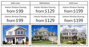 Window Cleaning Austin Window Cleaning Austin Window Cleaning