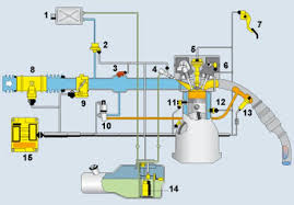 meyers plow headlight wiring diagram images meyers snow plow meyers e47 plow pump diagram on e 47 wiring