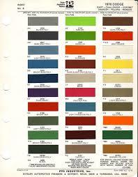 1969 Dodge Color Chart Auto Paint Codes 1970 Dodge Dart Challenger Coronet