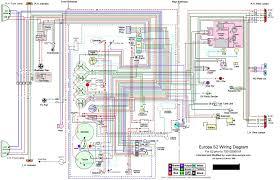 renault master wiring diagram renault wiring diagrams for diy renault premium fault codes at Renault Midlum Wiring Diagram