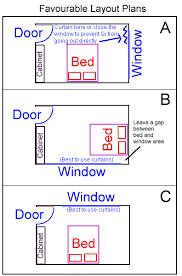 feng shui bedroom furniture. terrific fengshui bedroom layout cagedesigngroup feng shui furniture
