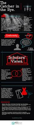 Master thesis e business Carpinteria Rural Friedrich business research  paper topics