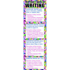types of writing colossal poster mc v mcdonald publishing  mc v1665 types of writing colossal poster in language arts