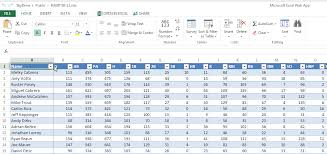 free xcel 3 free alternatives to microsoft excel every fantasy baseball