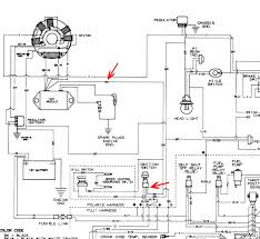 wiring diagram polaris 2005 500 ho the wiring diagram polaris scrambler 500 wiring diagram nilza wiring diagram