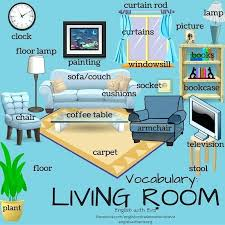 italian furniture names. Italian Furniture Names Living Room Vocabulary On N
