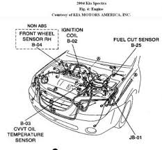 2003 kia sorento fuel filter location vehiclepad 2004 kia 2003 kia sedona fuel filter 2003 home wiring diagrams