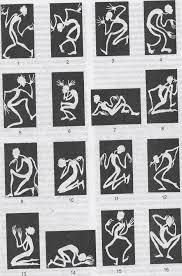 Реферат Невербальное общение Общее изображение поз человека при невербальном общении