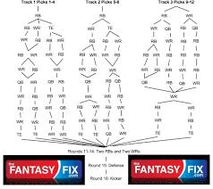 2013 Fantasy Football Draft Strategy 12 Team Snake Draft