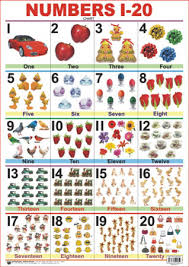 Educational Charts Series Numbers 1 20