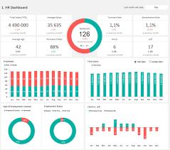 Hr Dashboard Template Adnia Solutions Adnia Solutions HR Dashboard Templates 15