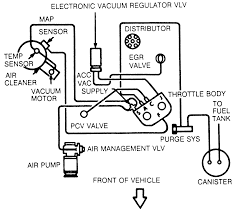 Ford Tempo Wiring Diagram Ford Focus Wiring Diagram