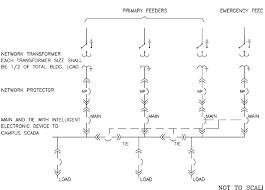 wiring diagram generator transfer switch images transfer switch wiring diagrams get image about wiring diagram