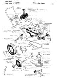 victa slasher info needed please victa lawn mower frames hope this diagram be useful to others cheers ls p s next is sorting the or an engine out