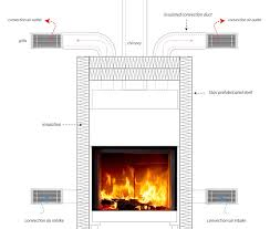 north american safety standards require stûv 21 fireplaces to be insulated a prefabricated s makes it easier to insulate your fireplace and the
