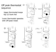 electric hot water heater wiring diagram typical wiring diagram dual element water heater troubleshooting at Electric Water Heater Wiring Schematic