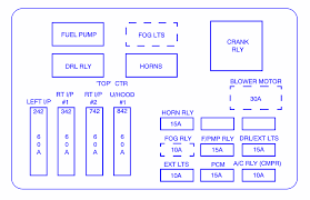 chevrolet impala 2005 under the hood under fuse box block circuit chevrolet impala 2004 main engine fuse box block circuit breaker diagram