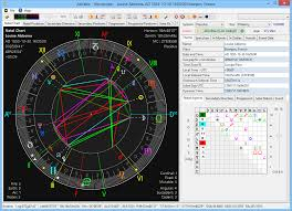 Astrology Software With Interpretation Software Over 1