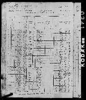 Lessie Horton Hicks (1881–1958) • FamilySearch