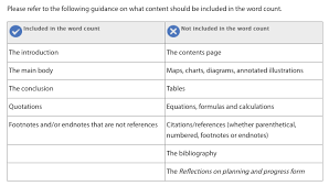 criteria format sample ees extended essay guide libguides at  this means that essays containing more than 4 000 words will be compromised across all assessment criteria given the holistic nature of the assessment