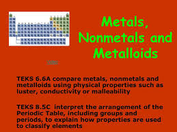 Metals, Nonmetals and Metalloids - ppt video online download