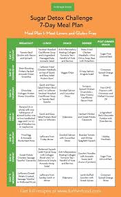 7 day diabetic meal plan best 25 isagenix meal plan ideas on pinterest healthy shopping
