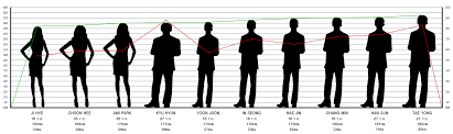 Human Size Comparison Template Related Keywords