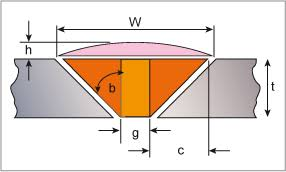 Calculating Weld Volume And Weight Twi
